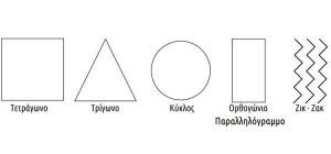 Τεστ Προσωπικότητας: Τι λέει για εσάς το γεωμετρικό σχήμα που θα επιλέξετε;