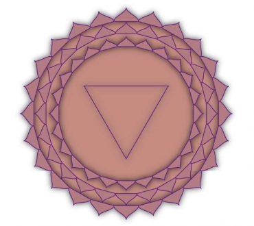 Έβδομο Τσάκρα: Η πύλη της πνευματικότητας - Κάντε το Τεστ