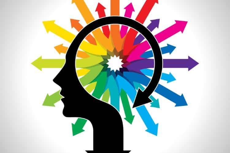 Πόσο ισχυρή είναι η φαντασία σας; Το ερωτηματολόγιο που βασίζεται στο Πανεπιστήμιο του Γέιλ