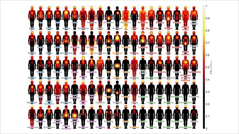 Οι επιστήμονες χαρτογράφησαν τα σημεία του σώματος όπου νιώθουμε το κάθε συναίσθημα
