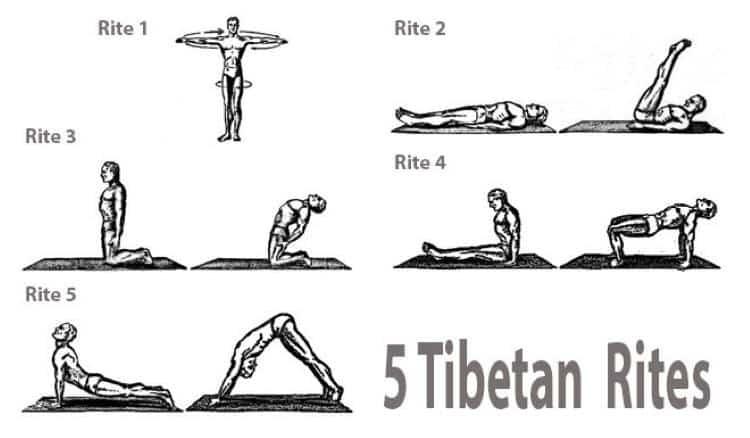 5 Θιβετιανές ασκήσεις της γιόγκα που τονώνουν την υγεία της καρδιάς
