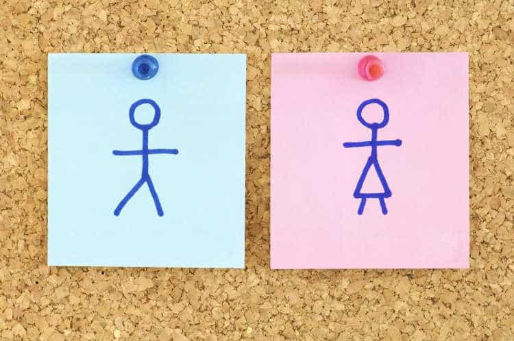 Δείκτης ισότητας των φύλων 2019: Η Ελλάδα βρίσκεται στην τελευταία θέση στην Ευρώπη