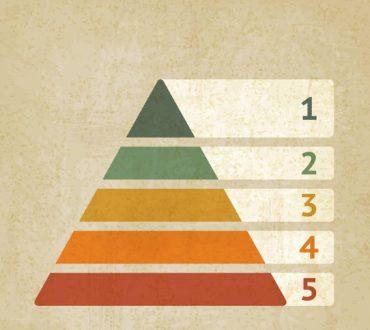 Η πυραμίδα του Μάσλοου: Ενα ταξίδι προς την αυτοπραγμάτωση