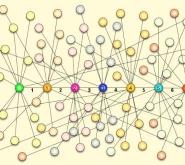 6 βαθμοί διαχωρισμού: Συνδεόμαστε με κάθε κάτοικο του πλανήτη σε μόλις έξι βήματα