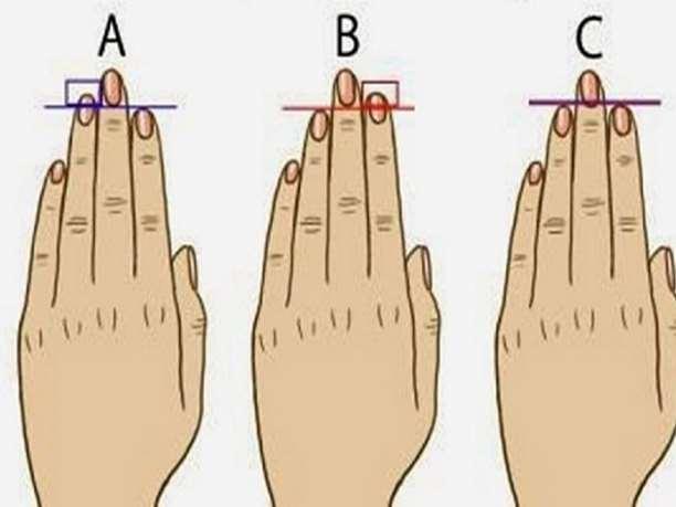 δαχτυλα χερια τεστ